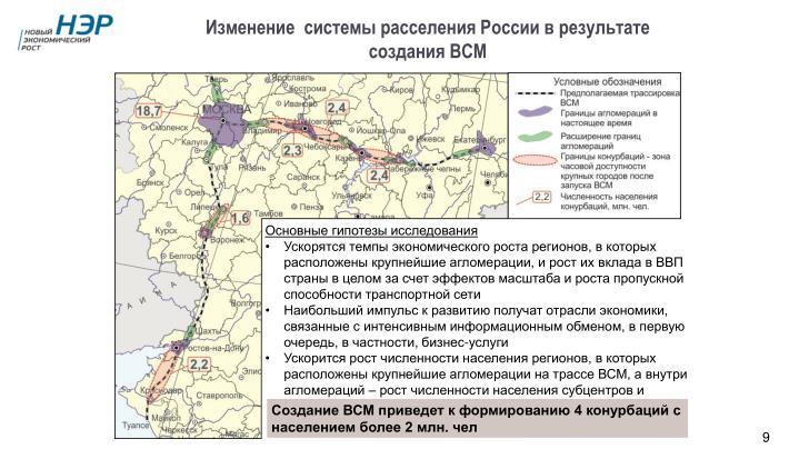 Изменение  системы расселения России в результате создания ВСМ