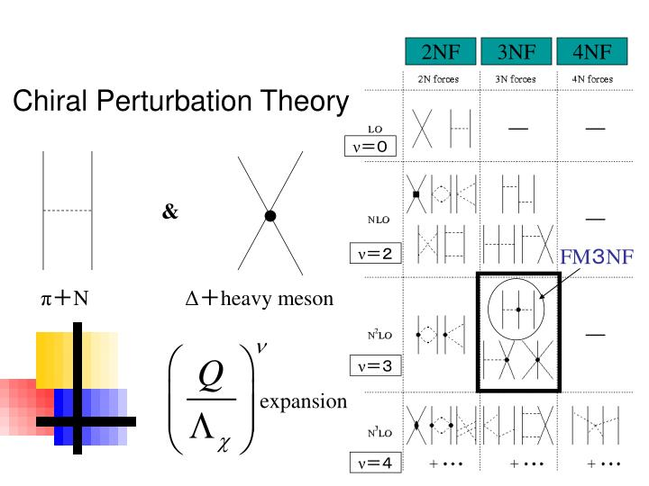 Chiral Perturbation Theory