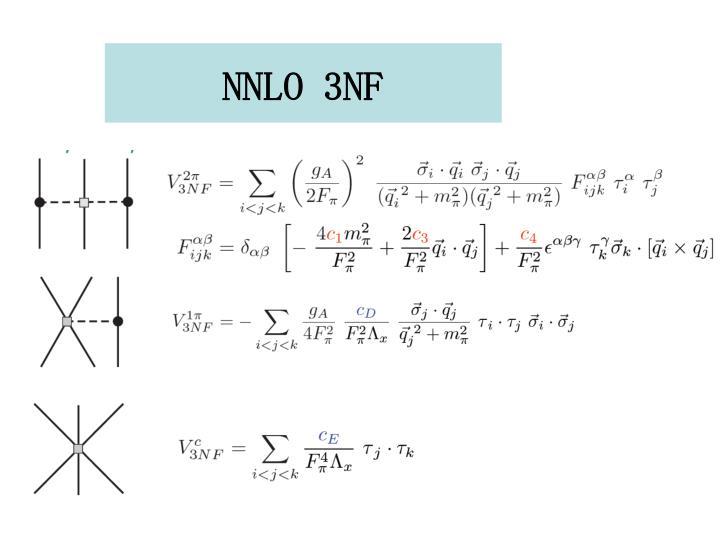 NNLO 3NF