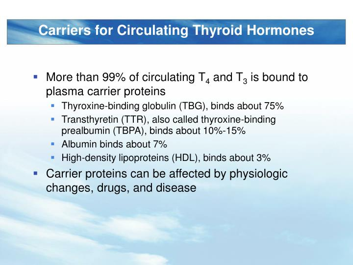 Carriers for Circulating Thyroid Hormones