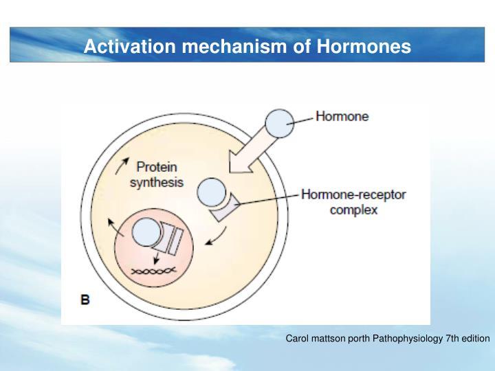 Activation mechanism of Hormones