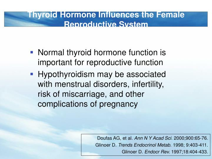 Thyroid Hormone Influences the Female Reproductive System