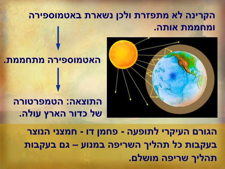 הקרינה לא מתפזרת ולכן נשארת באטמוספירה ומחממת אותה.