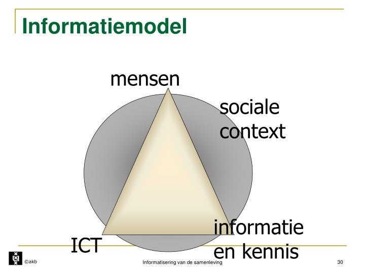 Informatiemodel