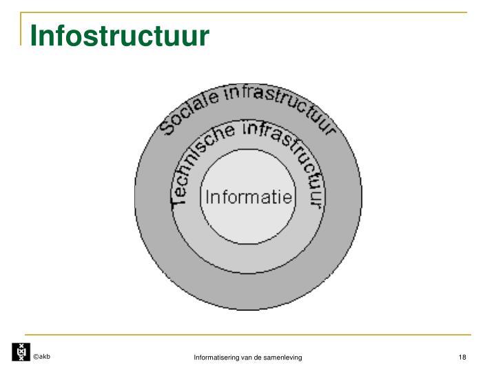 Infostructuur