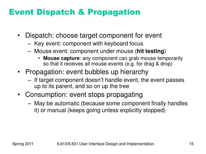 Event Dispatch & Propagation