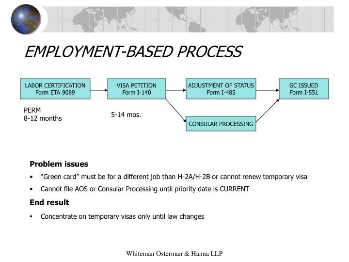 EMPLOYMENT-BASED PROCESS