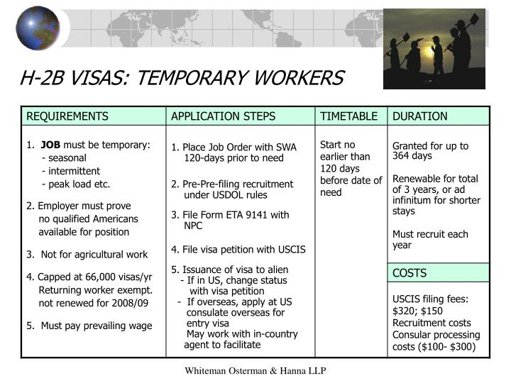 H-2B VISAS: TEMPORARY WORKERS