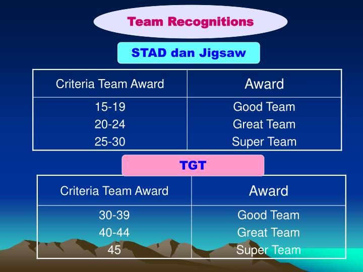 Team Recognitions