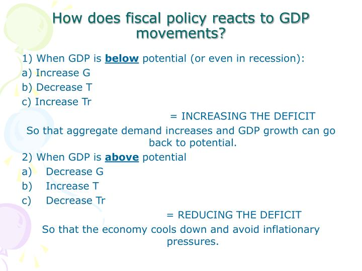 How does fiscal policy reacts to GDP movements?