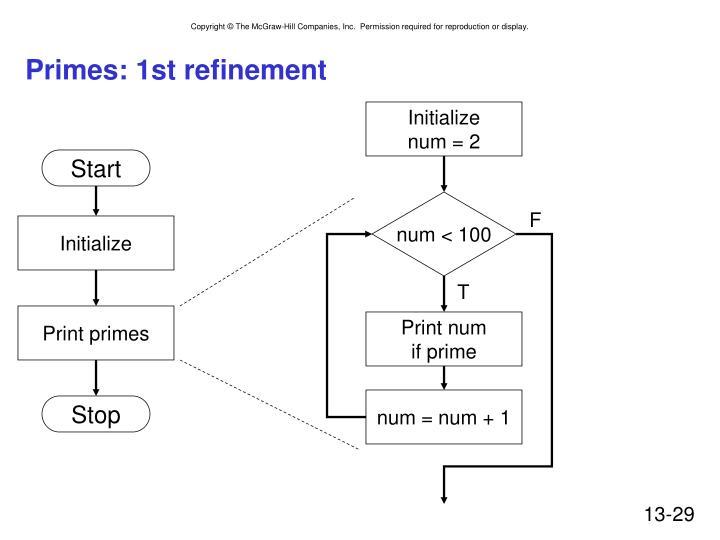 Primes: 1st refinement