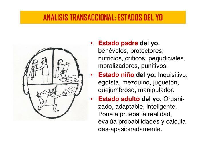 ANALISIS TRANSACCIONAL: ESTADOS