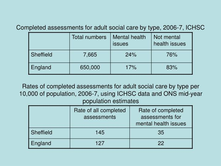 Completed assessments for adult social care by type, 2006-7, ICHSC