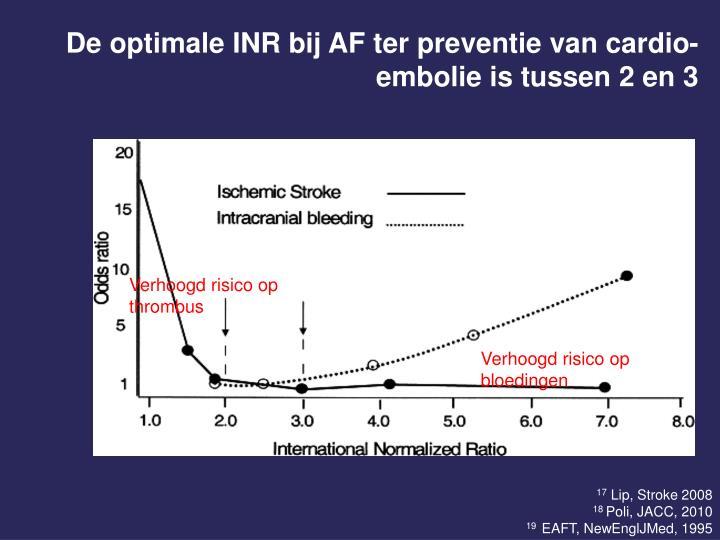 De optimale INR bij AF ter preventie van cardio-embolie is tussen 2 en 3