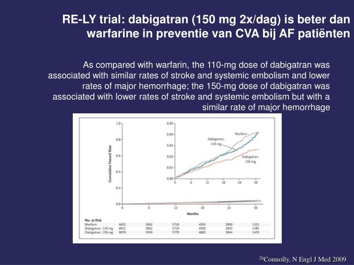 RE-LY trial: dabigatran (150 mg 2x/dag) is beter dan warfarine in preventie van CVA bij AF patiënten