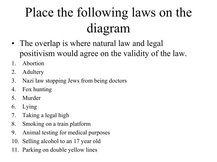 Place the following laws on the diagram