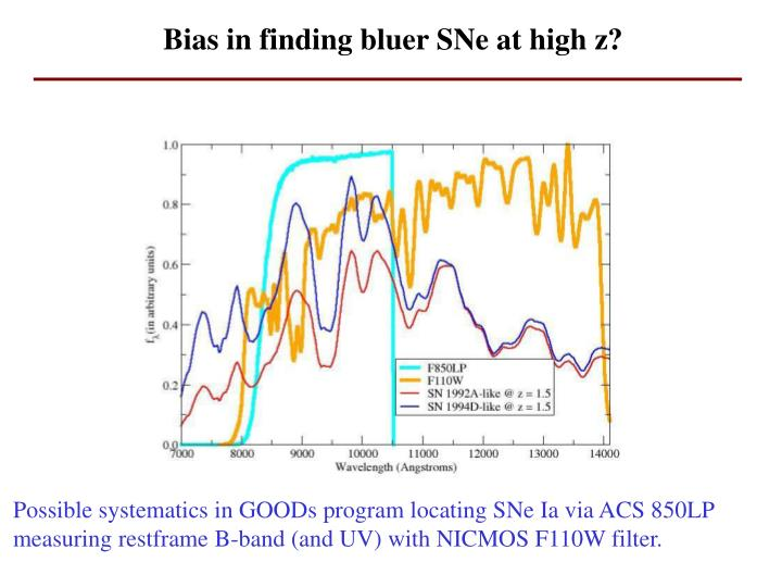 Bias in finding bluer SNe at high z?