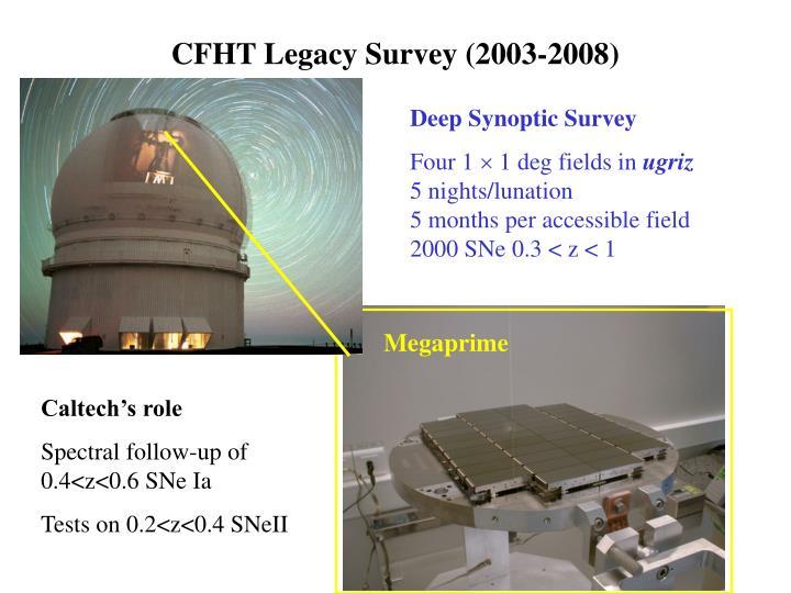 CFHT Legacy Survey (2003-2008)