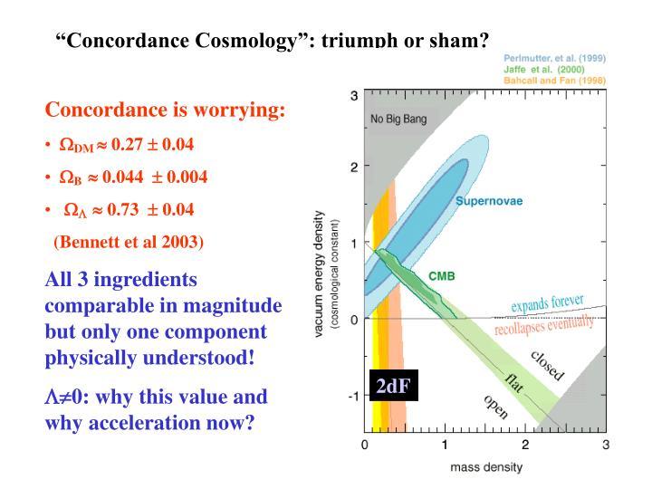 """Concordance Cosmology"": triumph or sham?"