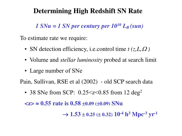 Determining High Redshift SN Rate