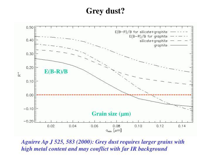Grey dust?