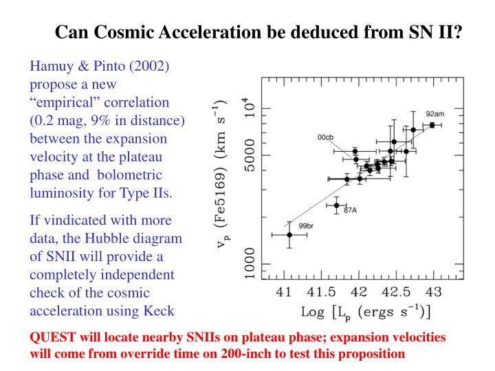 Can Cosmic Acceleration be deduced from SN II?