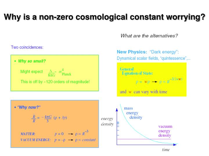 Why is a non-zero cosmological constant worrying?