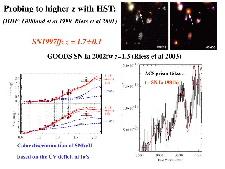 Probing to higher z with HST:
