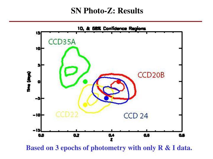 SN Photo-Z: Results