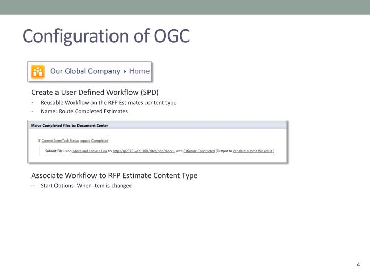 Configuration of OGC