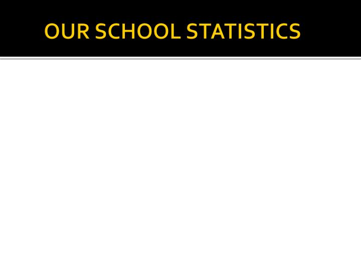 OUR SCHOOL STATISTICS