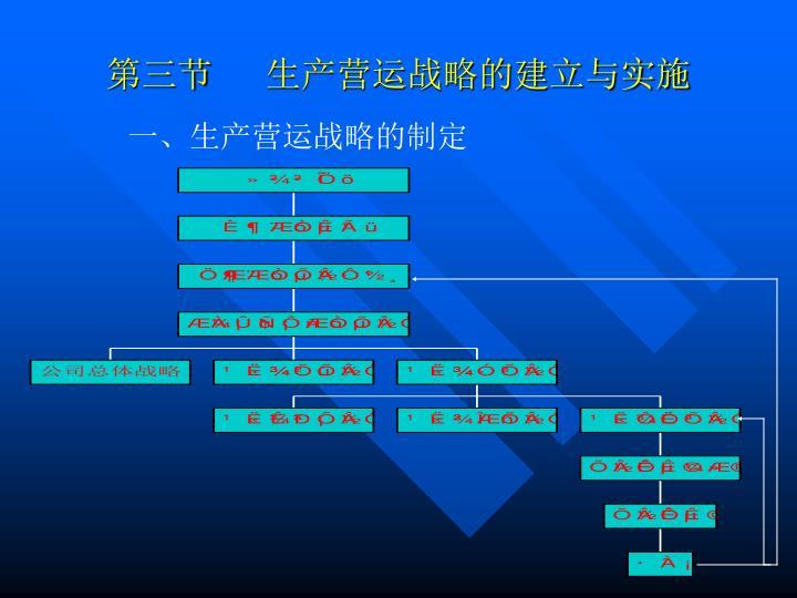 第三节      生产营运战略的建立与实施