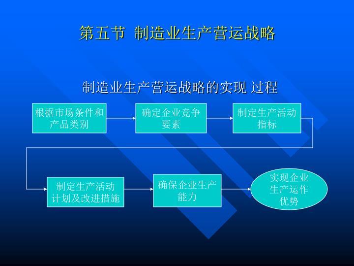 第五节  制造业生产营运战略