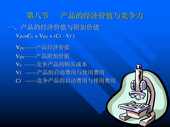 第八节      产品的经济价值与竞争力