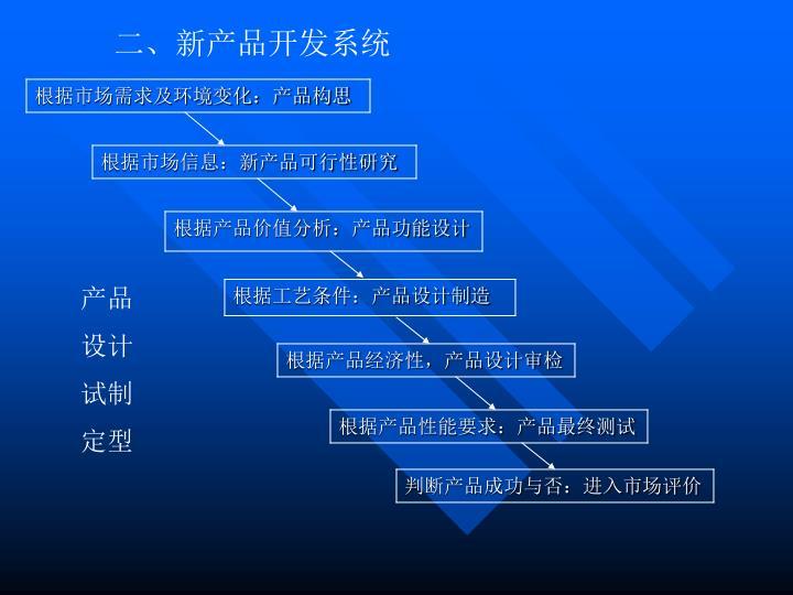 二、新产品开发系统