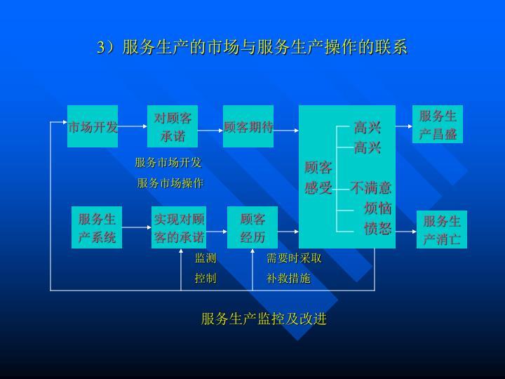 3)服务生产的市场与服务生产操作的联系