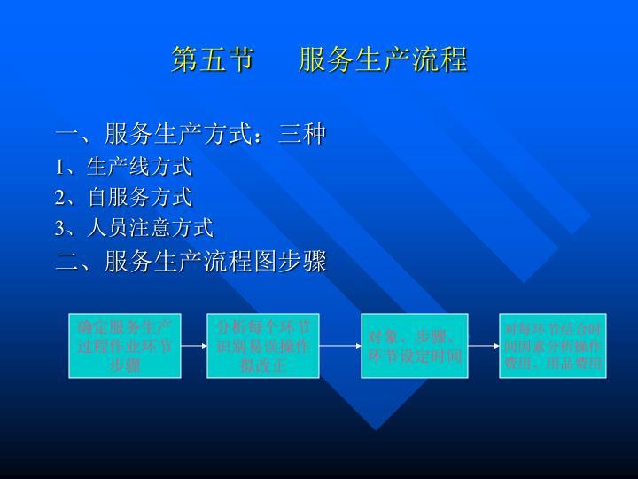 第五节      服务生产流程