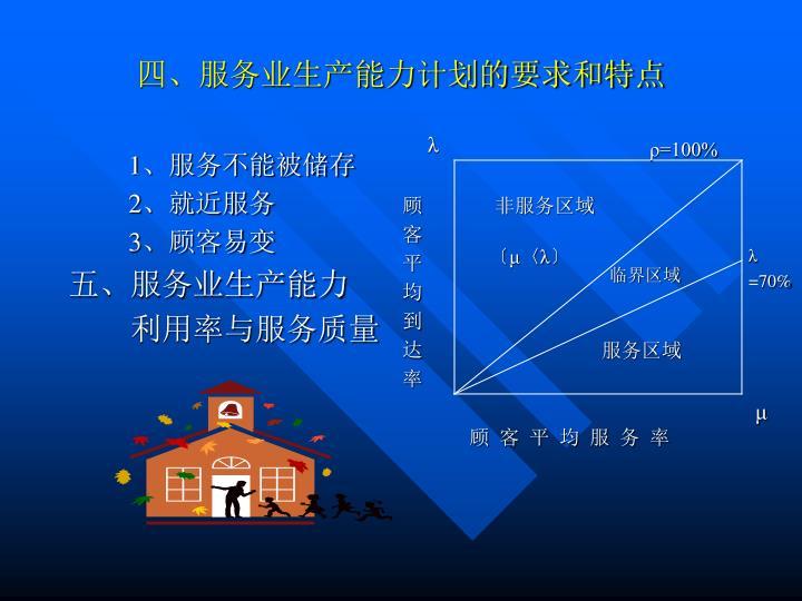 四、服务业生产能力计划的要求和特点