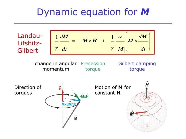 Dynamic equation for