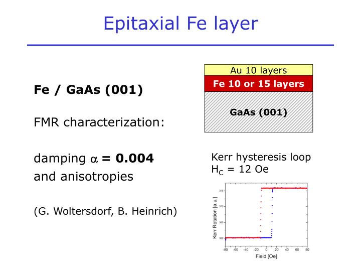 Epitaxial Fe layer