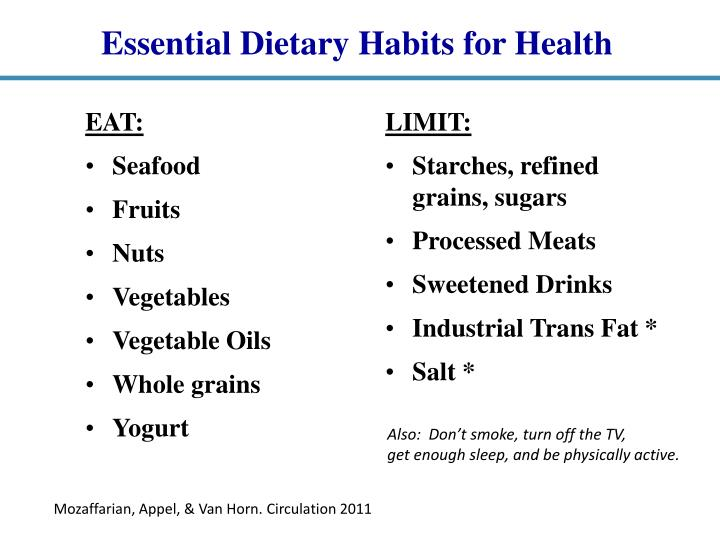 Essential Dietary Habits for Health