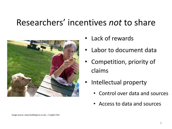 Researchers' incentives