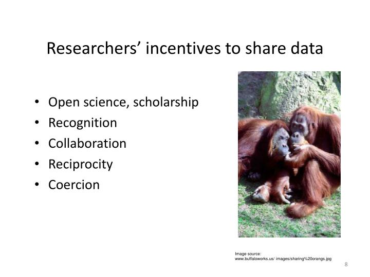 Researchers' incentives to share data