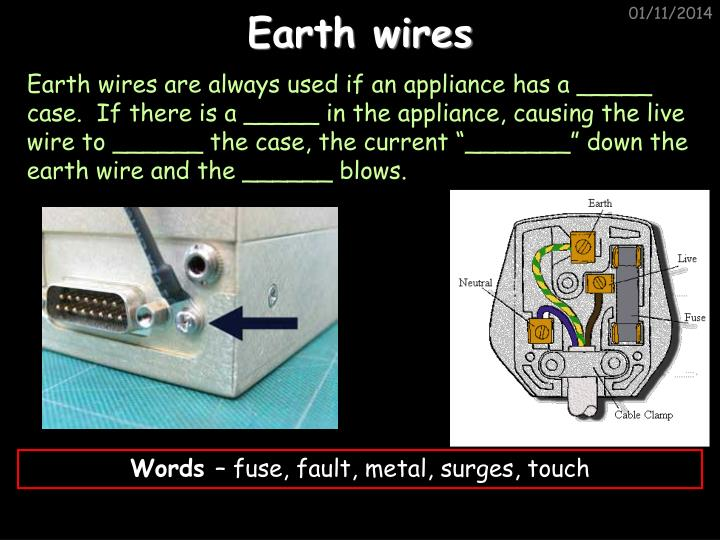 Earth wires