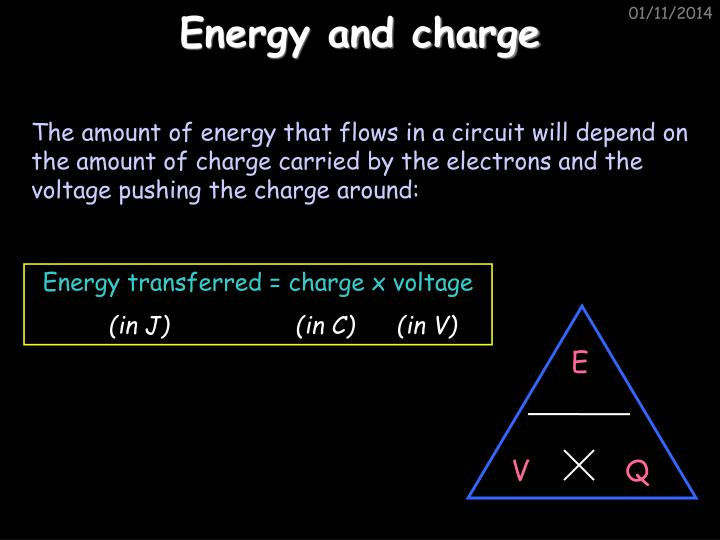 Energy and charge