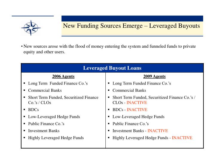 New Funding Sources Emerge – Leveraged Buyouts