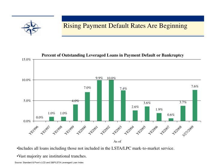 Rising Payment Default Rates Are Beginning