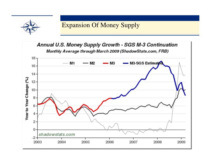 Expansion Of Money Supply