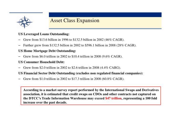 Asset Class Expansion