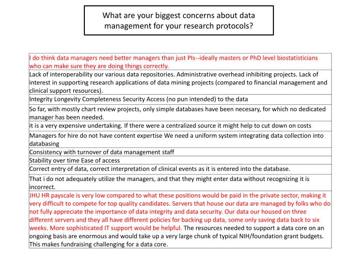 What are your biggest concerns about data management for your research protocols?